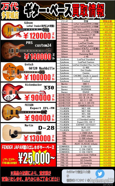 ギター手撒き519
